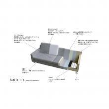 アイテム画像(MOOD sofa)サムネイル